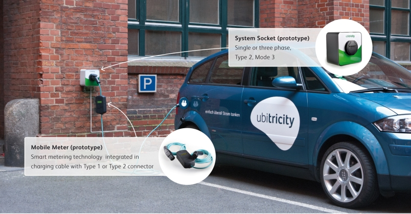 ubitricity_car-loading-grafik