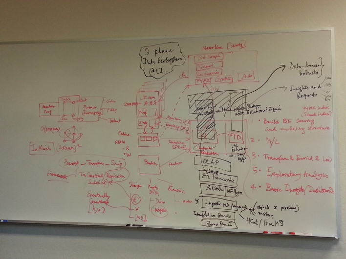 With Hadoop plans laid out