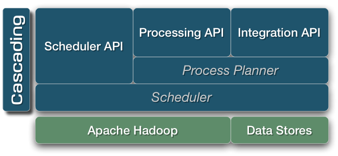 api-diagram (1)