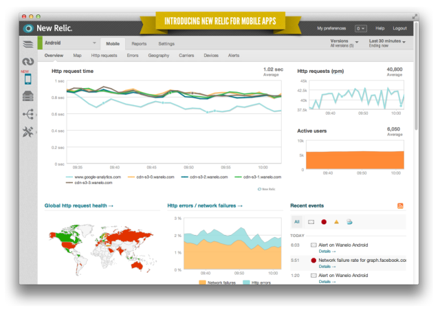 Screen shot of New Relic's application performance management Software as a Service for mobile apps