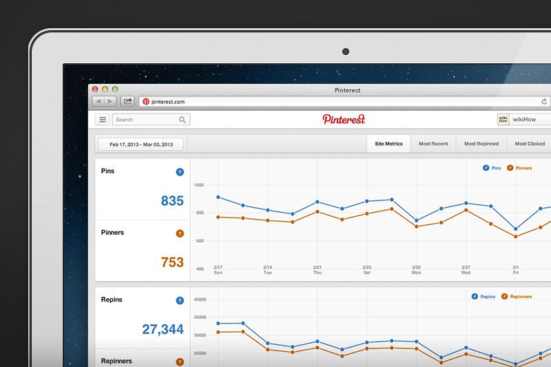 pinterest web analytics
