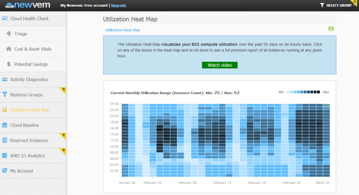 Utilization Heatmap Main View