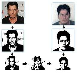 Face_recognition_with_hopfield_network