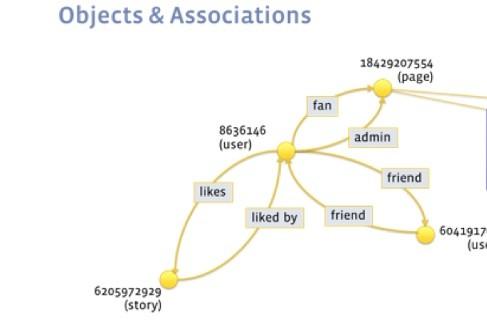 graph copy