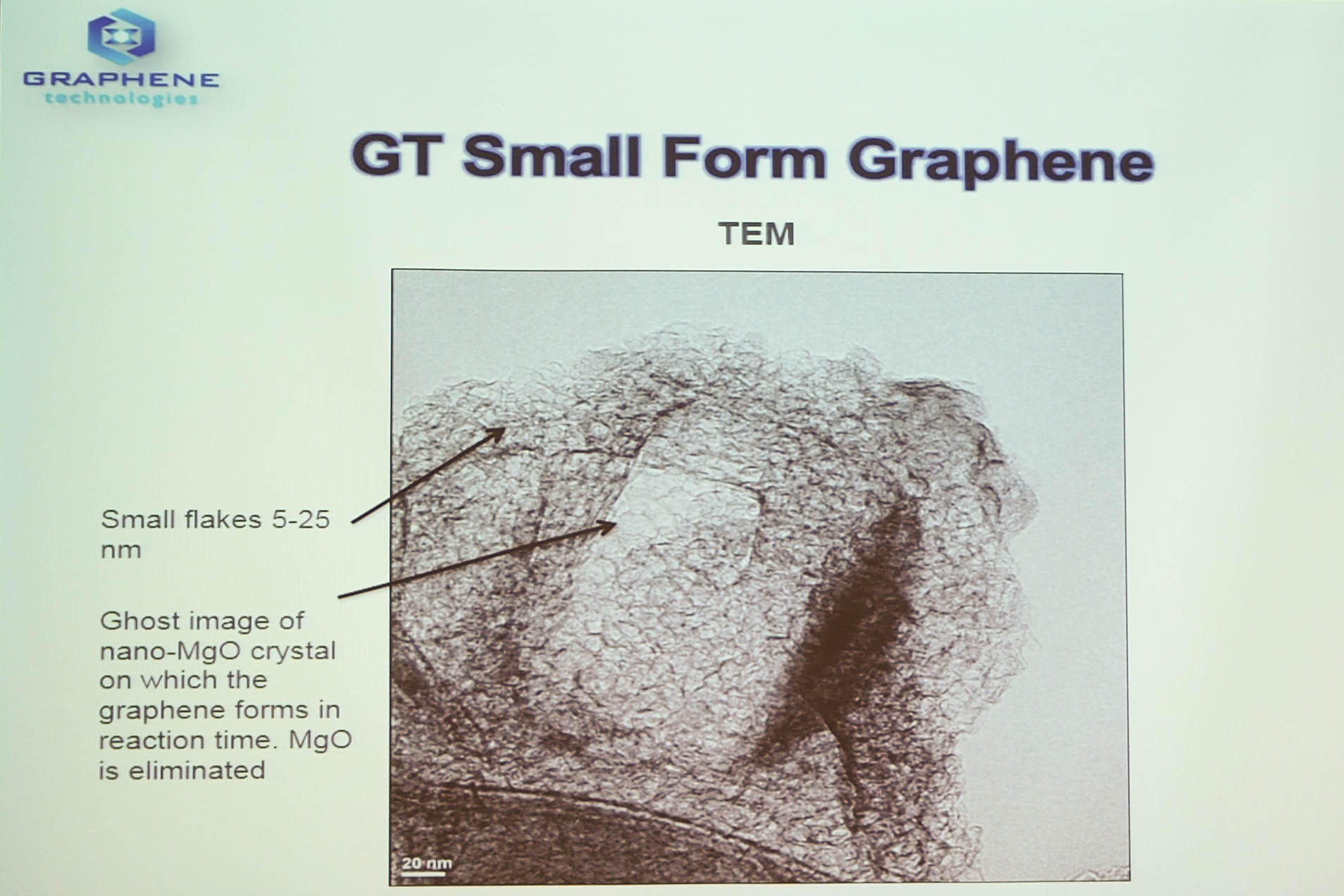Graphene Technologies's grapene, produced from carbon dioxide