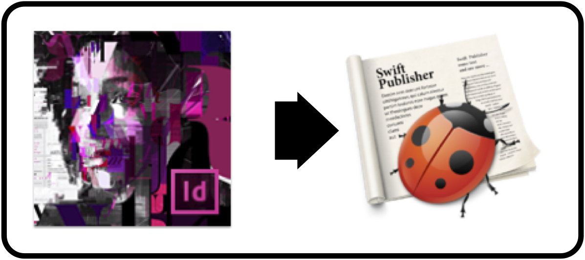 InDesign to Belight's Swift Publisher