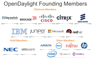 Vendors sponsoring the OpenDaylight Project
