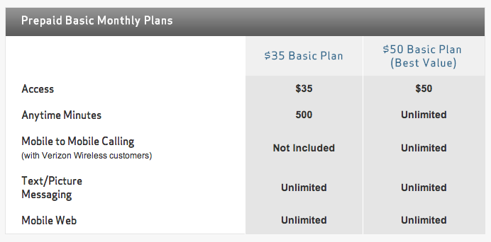 Verizon basic prepaid plans pricing