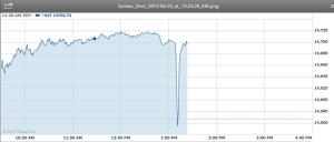 Dow Jones screenshot