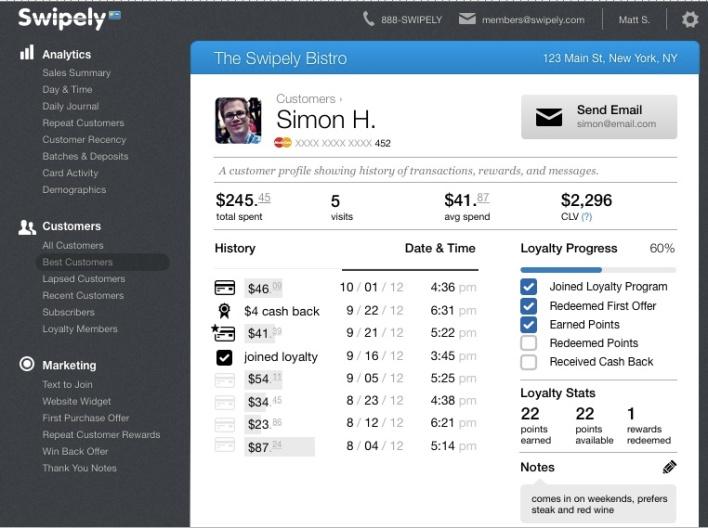 Swipely_Customer_Profile