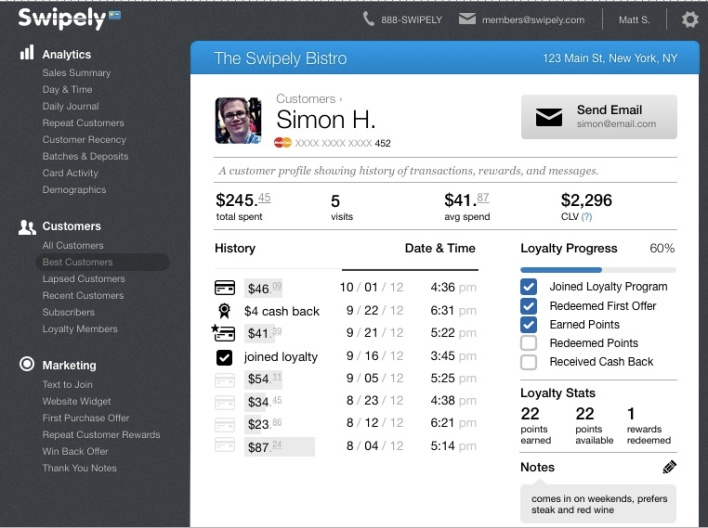Swipely_Customer_Profile