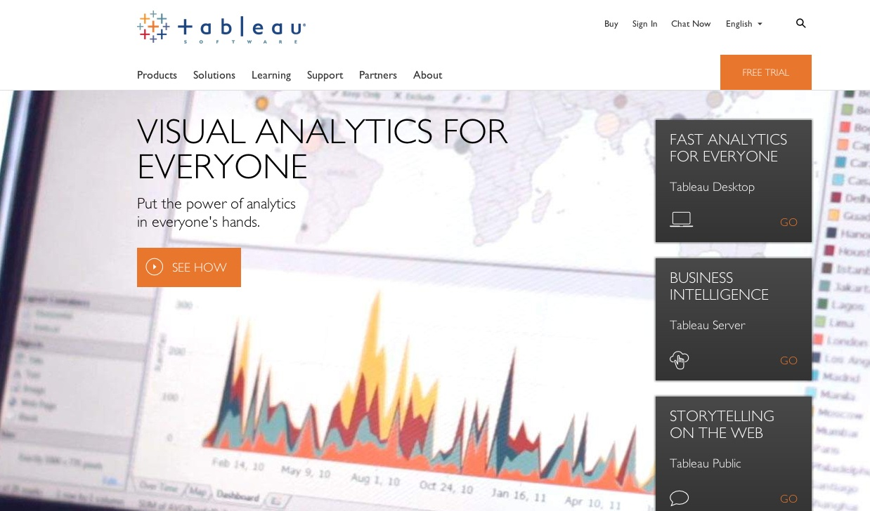 tableau screen
