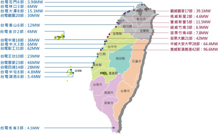 Taiwan wind power map.