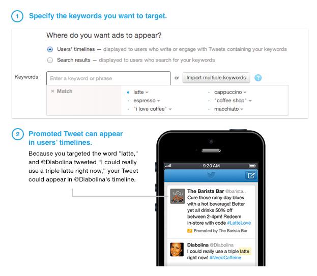 twitter targeting screenshot
