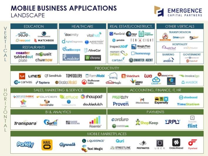 Application business plan