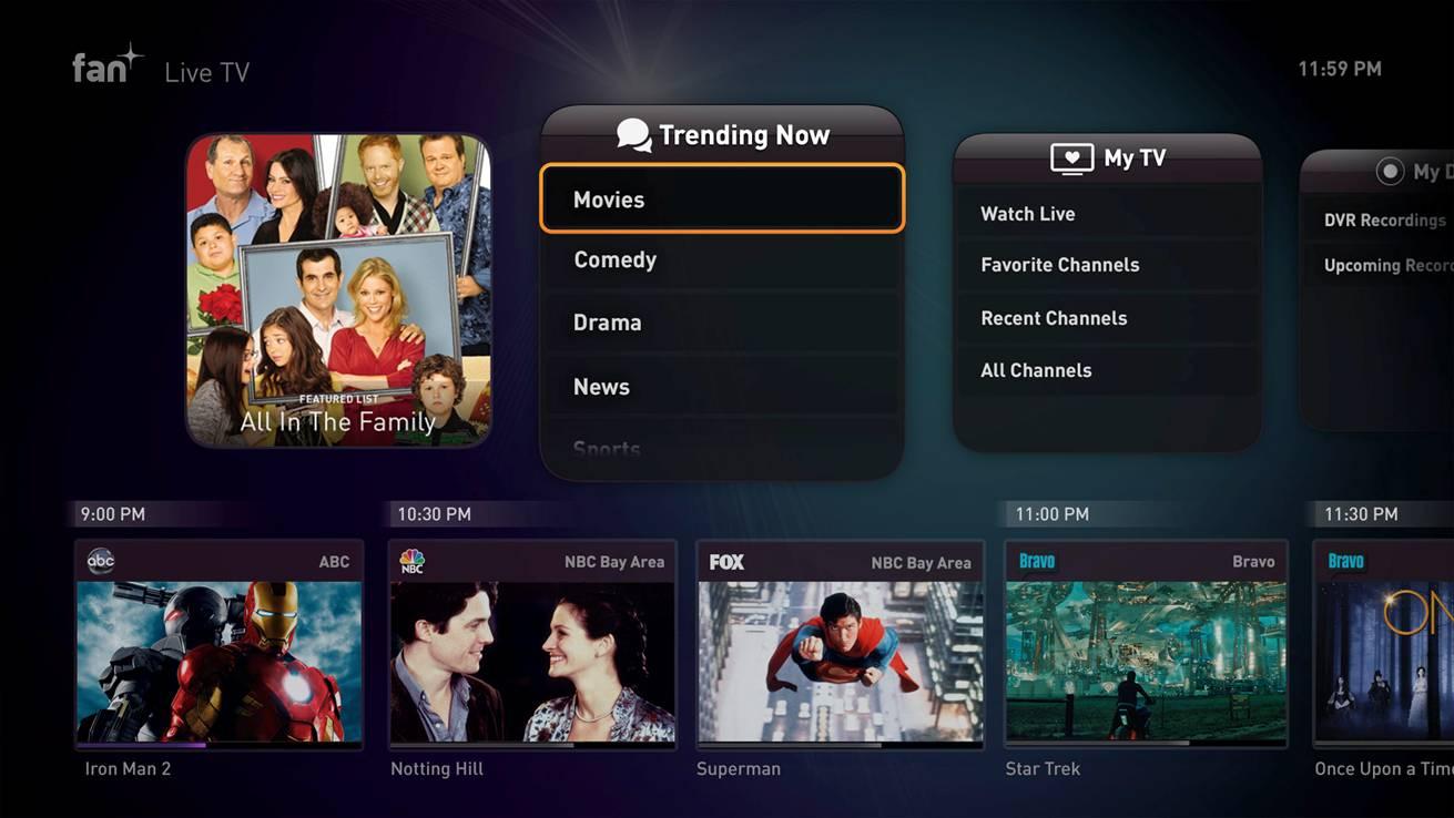 Fan TV Trending Movies