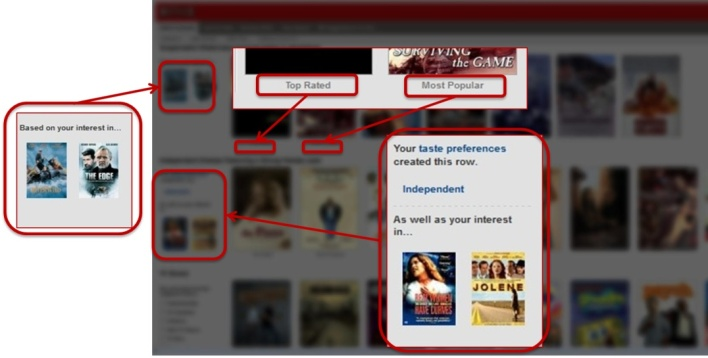 They can get pretty complex, as evidence by this Netflix example.