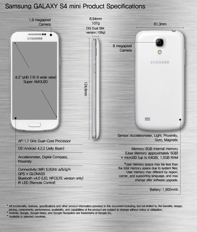 Samsung GALAXY S4 mini specs