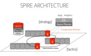 spirearchitecture-015-e1361407038325