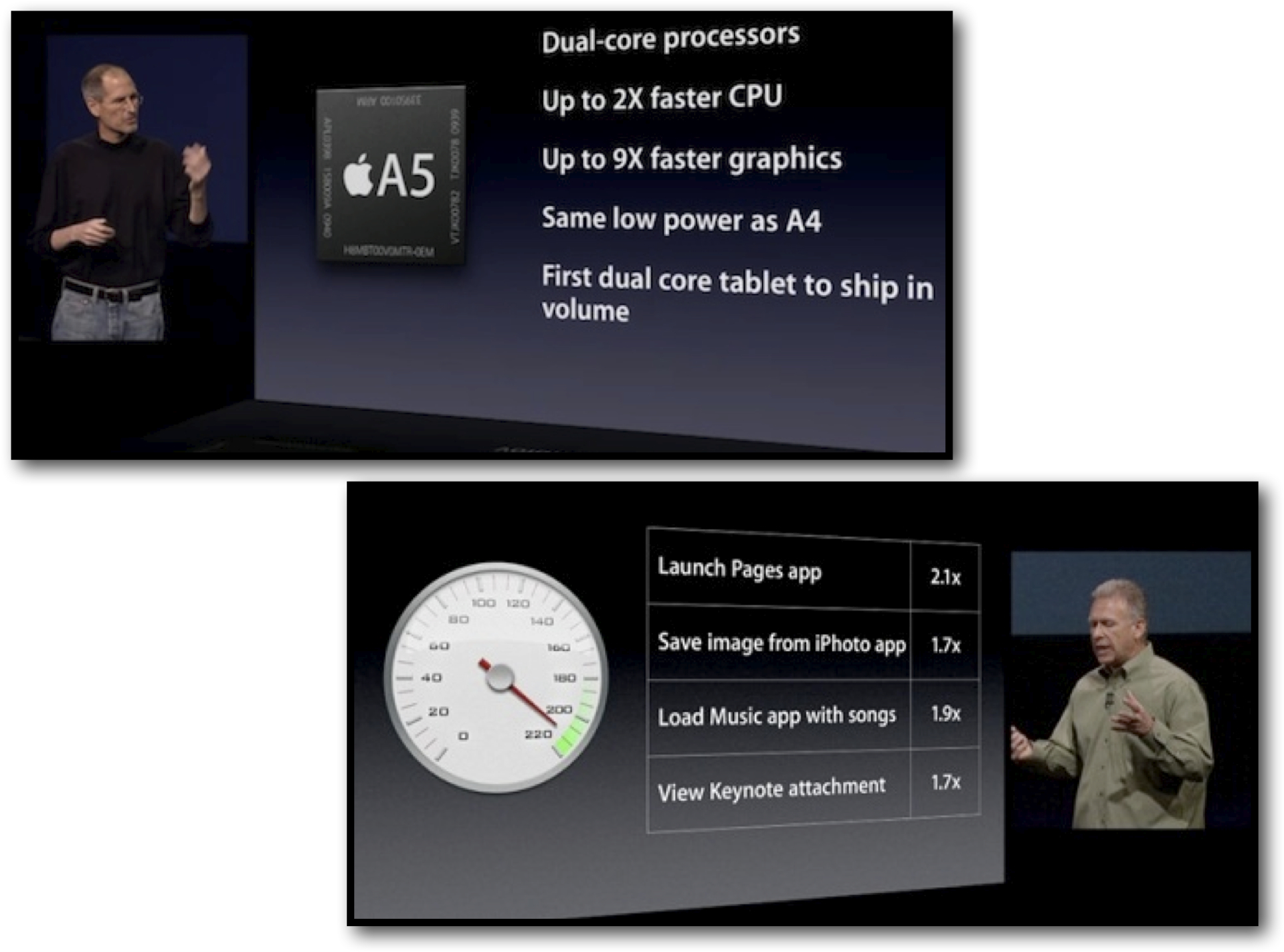 Steve Jobs and Phil Schiller Benchmarking the A5 and A6 Processors