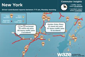 Waze-NewYork