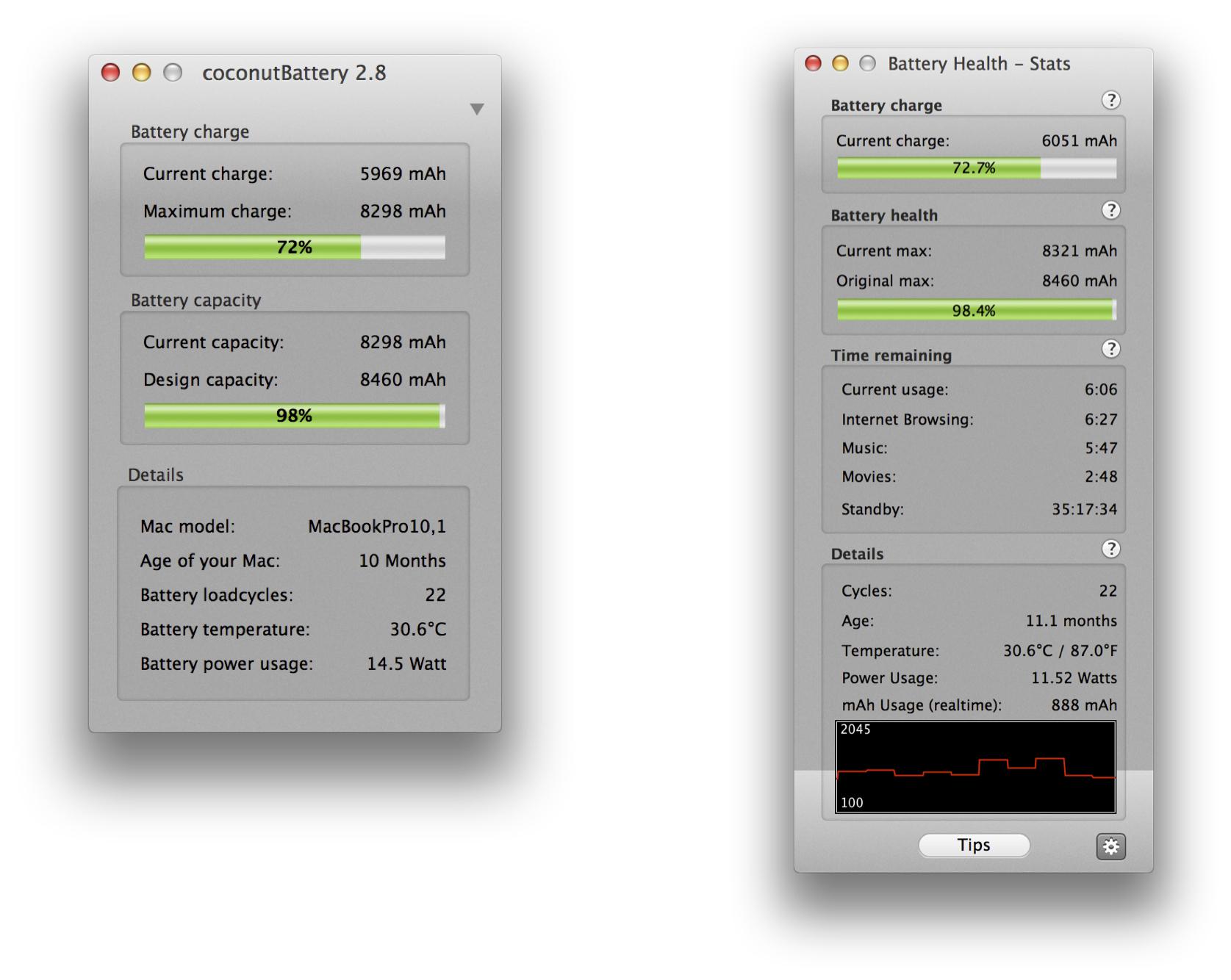 Battery Monitoring Utilities