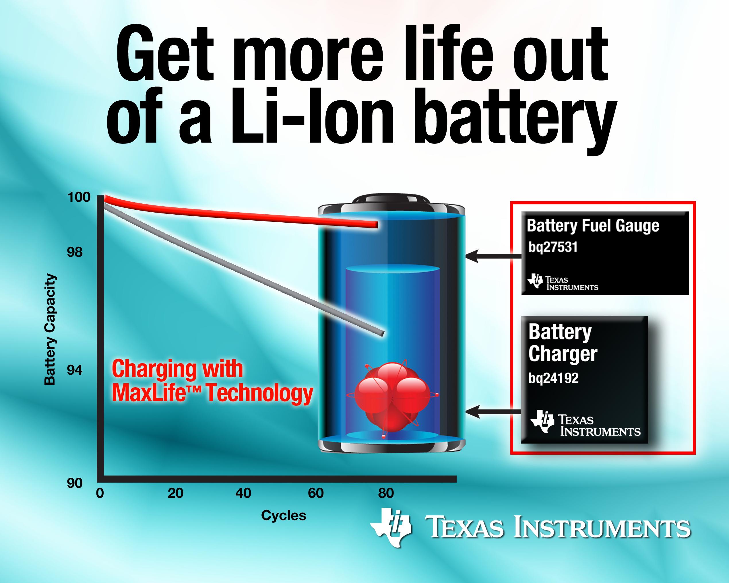 MaxLife battery