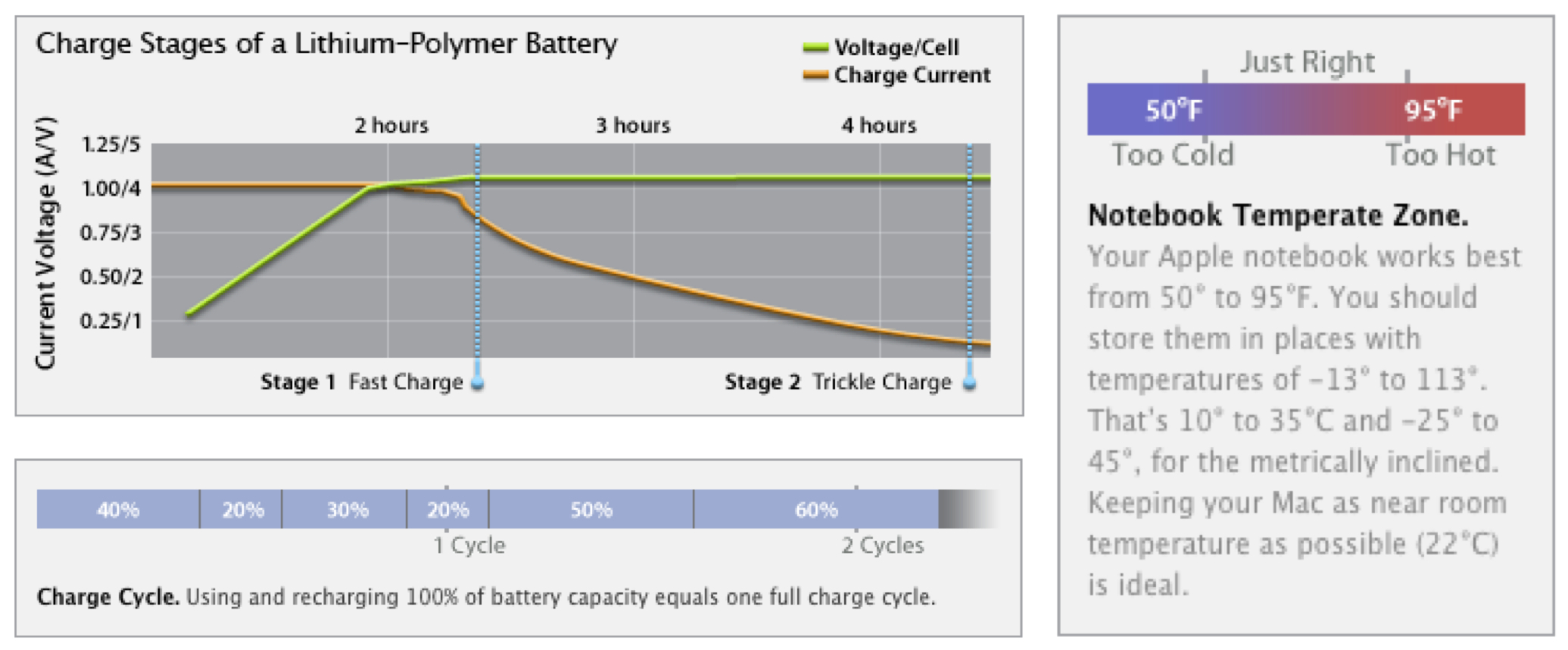 Calibrate Your Battery