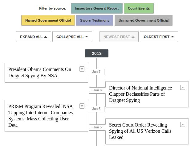 EFF spying timelines