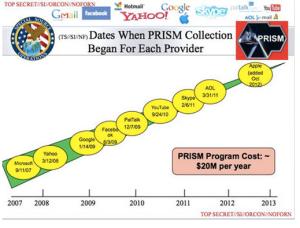 PRISM spying screenshot
