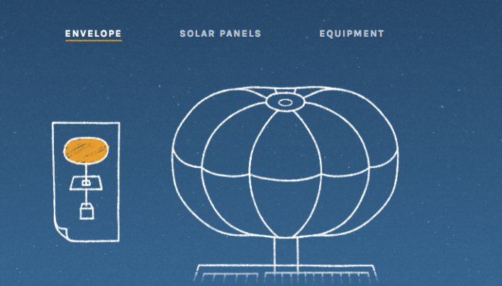 A Project Loon Balloon (source: Google)