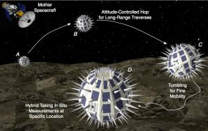 Hybrid Phobos rover