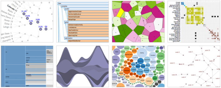D3.js JavaScript library allows designers to integrate data right into the page.