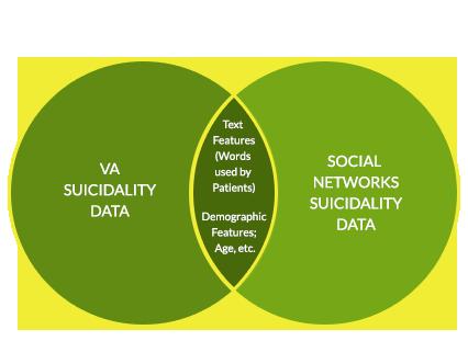 durkheim-realtime-classifier41