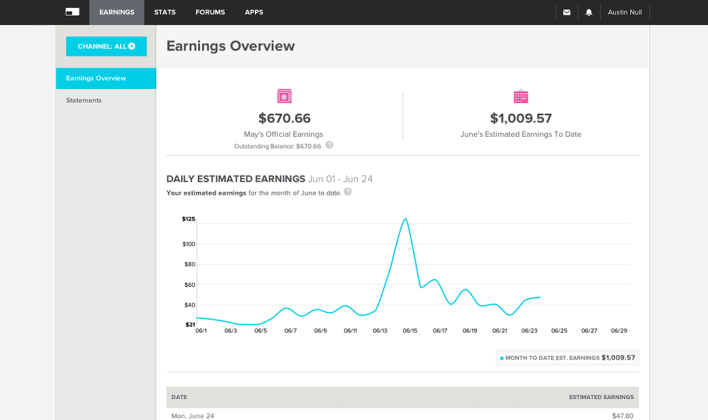 Fullscreen earnings