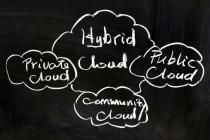 hybrid cloud-public cloud
