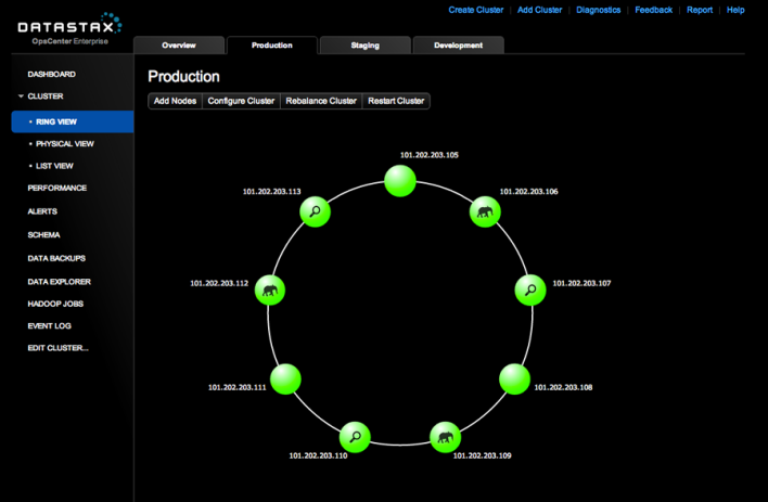 DataStax's OpsCenter management software, which also supports Hadoop and Solr for search.