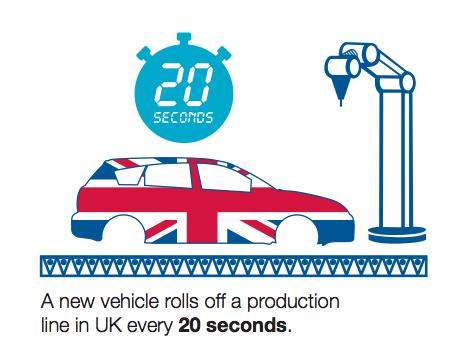 U.K. auto