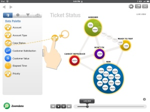 Zoomdata ticketstatus_101812