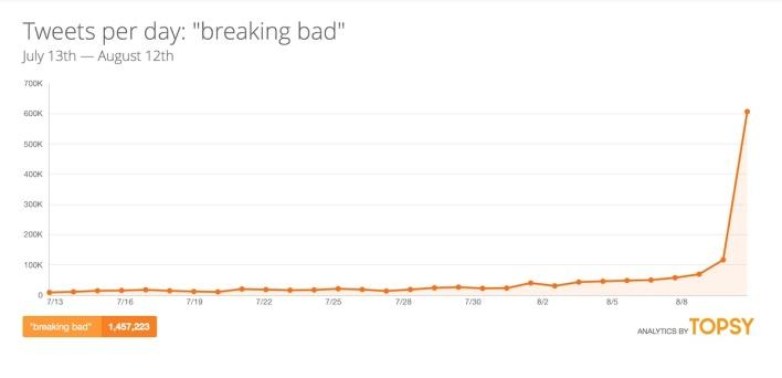 breakingbad_twitter