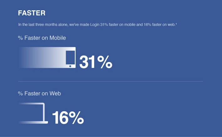 facebooklogin3