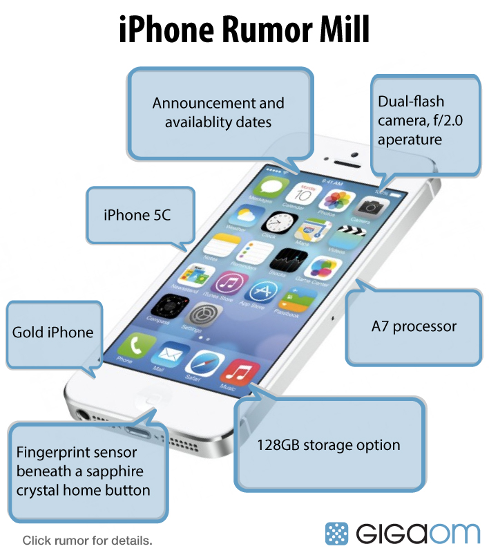 iphone-rumors-1