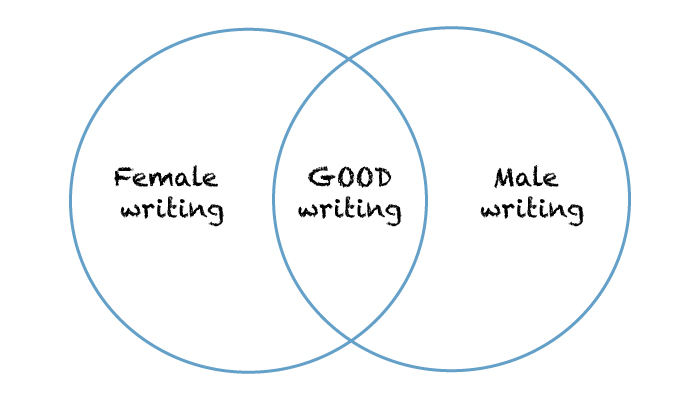 male-female-venn-diagram