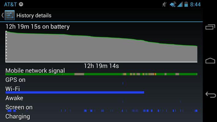 Moto X battery