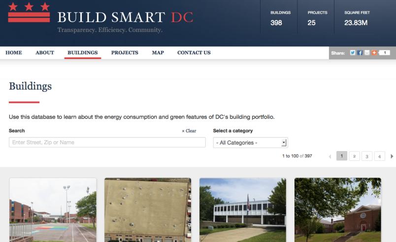 BuildSmart DC