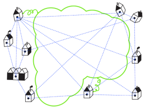Open Technology Institute Commotion network