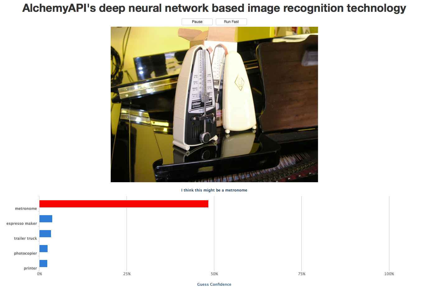 From a demo of AlchemyAPI's new image-recognition service. Sometimes it's more accurate, sometimes less.