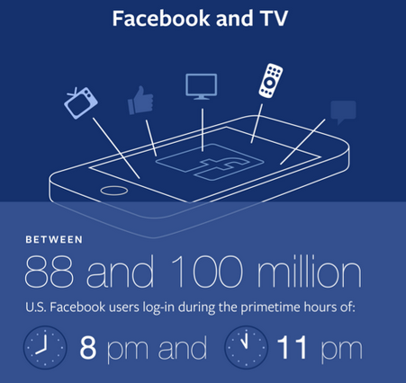 Facebook tv graphic