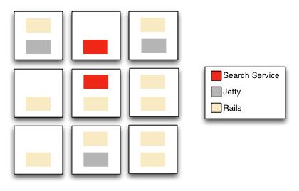 A cluster running three distinct applications.