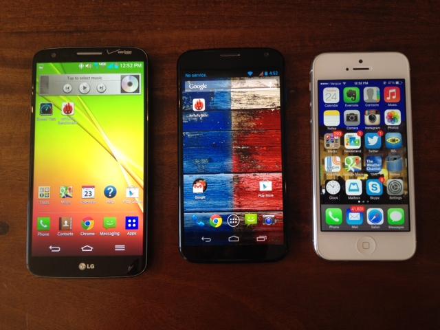 LG G2 size comparison